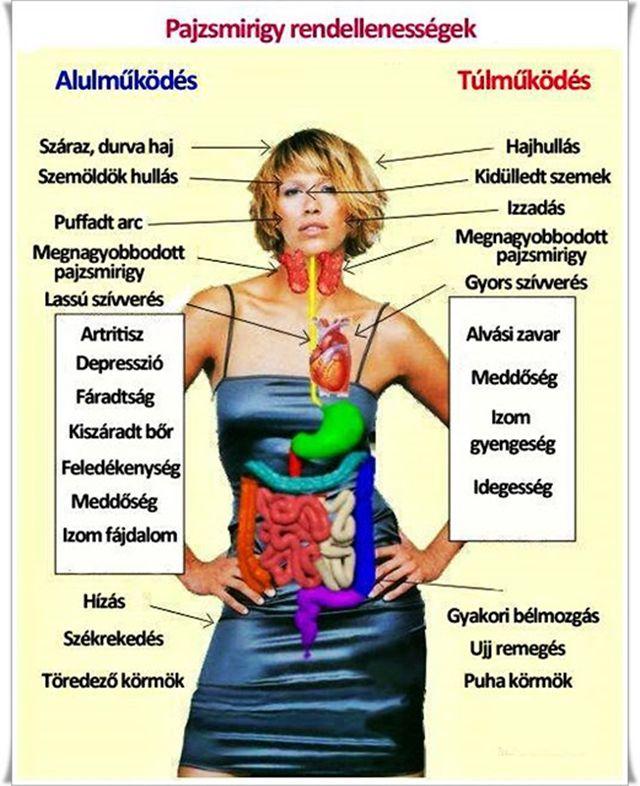 Remegés okai | BENU Gyógyszertárak