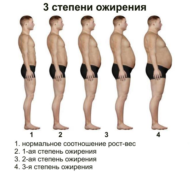 boombod fogyás mellékhatásai)
