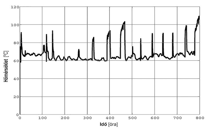 Zsírok, szerelőpaszták – Powerin kenéstechnika