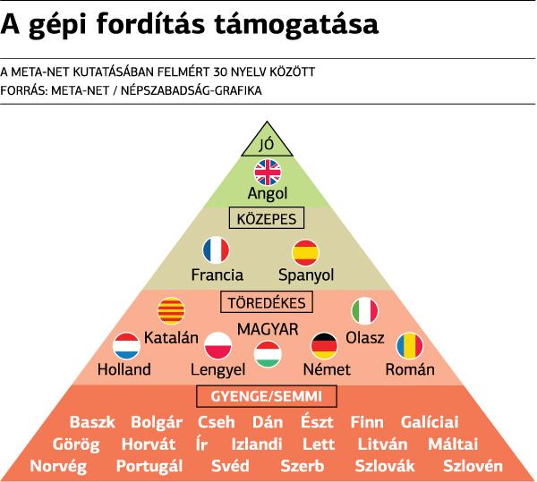 Webnővér - Magyar Máltai Szeretetszolgálat