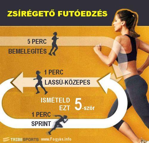 Mozgás és diéta: így tartsuk be az újévi fogadalmakat - Genium-Med