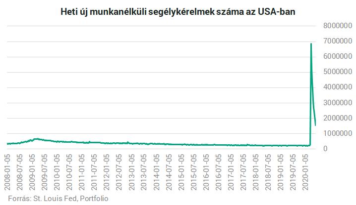 Koronavírus - Horvátországban nem csökken az új fertőzöttek száma   PHARMINDEX Online