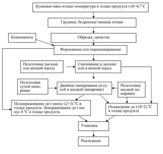 Cushing-szindróma | Orvosi Enciklopédia | szalok-szallas.hu