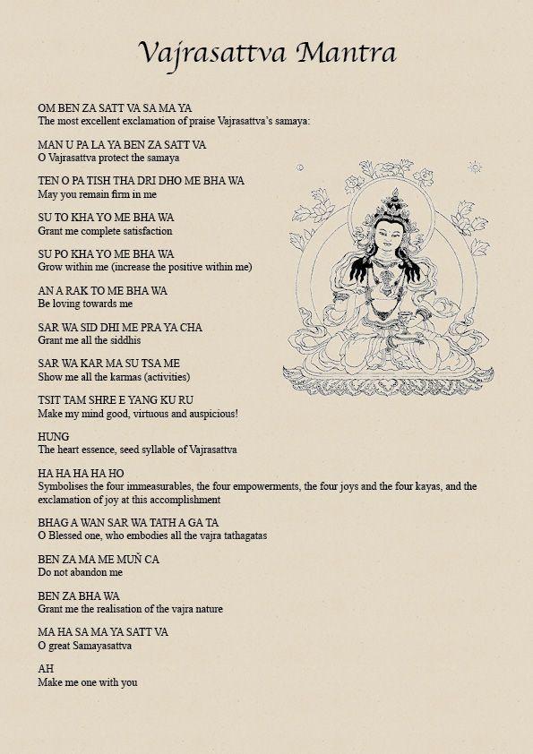 Mantra | | Tibetet Segítő Társaság Sambhala Tibet Központ