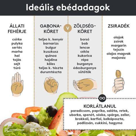 Kimchi zsírt éget. 4 példa, amikor nem tesz jót a sok zöldség! (ilyen is van) | Peak Man