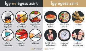 Mennyire lehet eltávolítani a zsírt a hasból - Szövődmények July