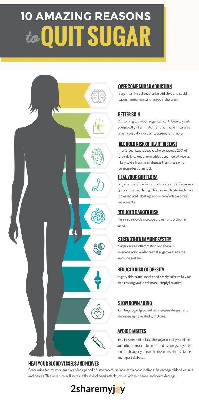 A quinoa egészségi előnyei