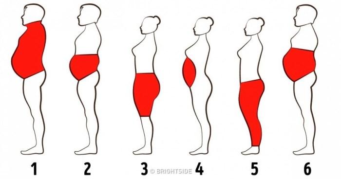 égő csípőzsír elveszíti sok súlyát 2 hét alatt
