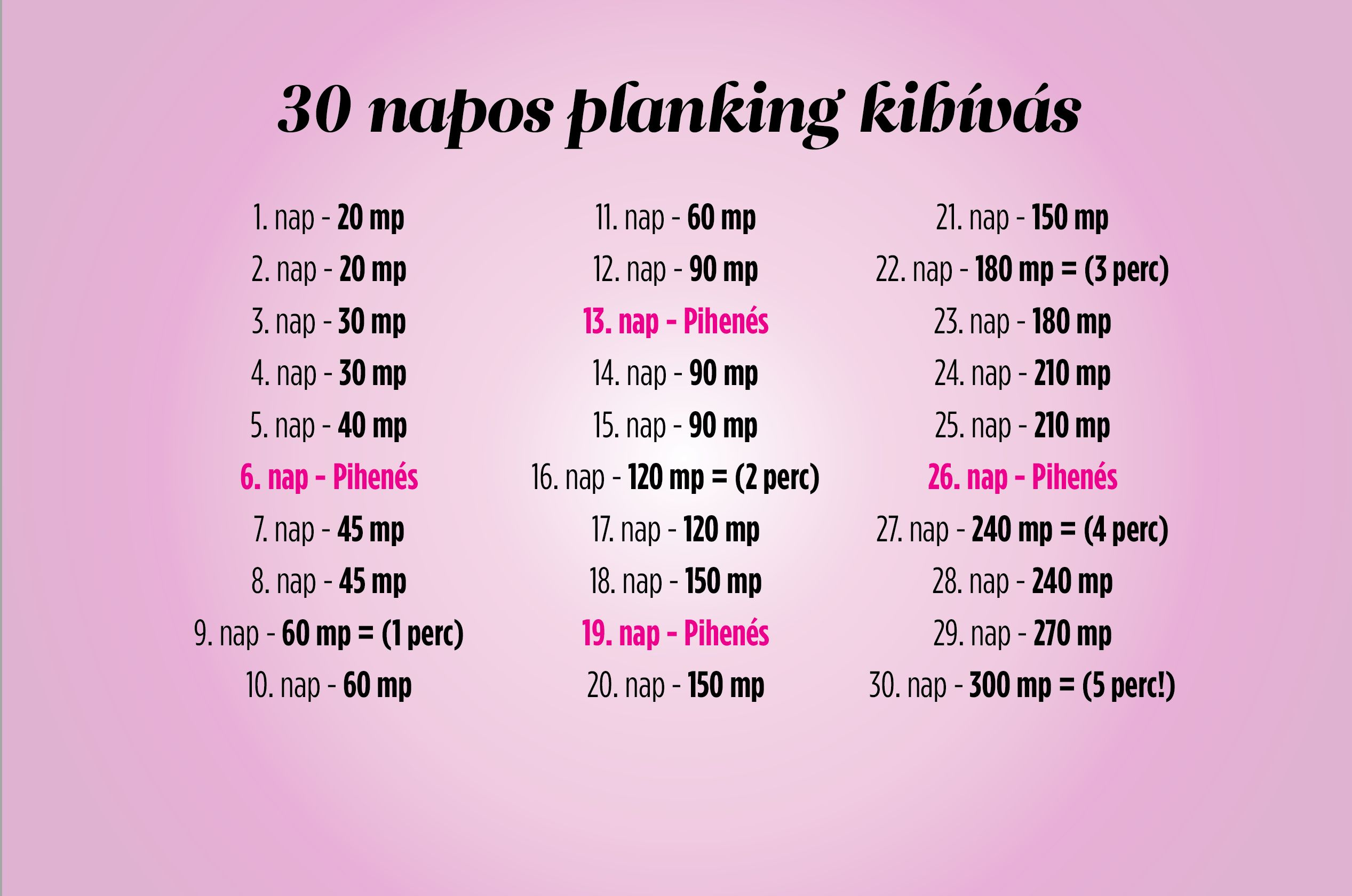 24 napos kihívás fogyás. Egészség, mozgás, fogyás
