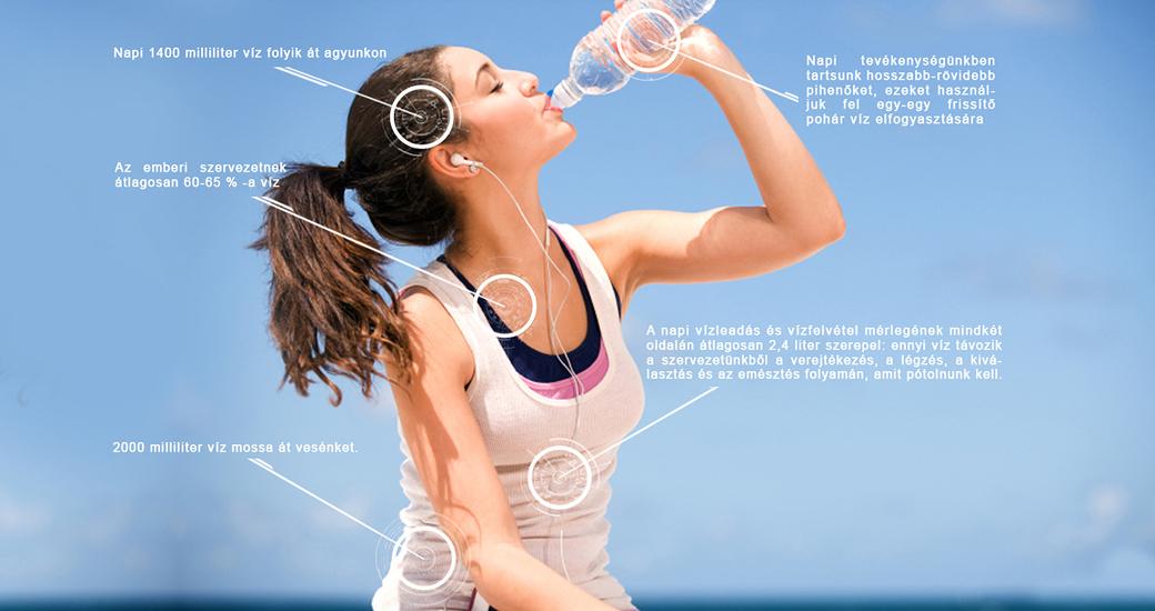 mennyi fogyás miatt kiszáradás fogyni kevesebbé pisilni