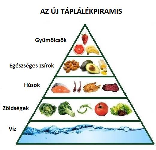 OMEPRAZOL-ZENTIVA 20 mg gyomornedv-ellenálló kemény kapszula