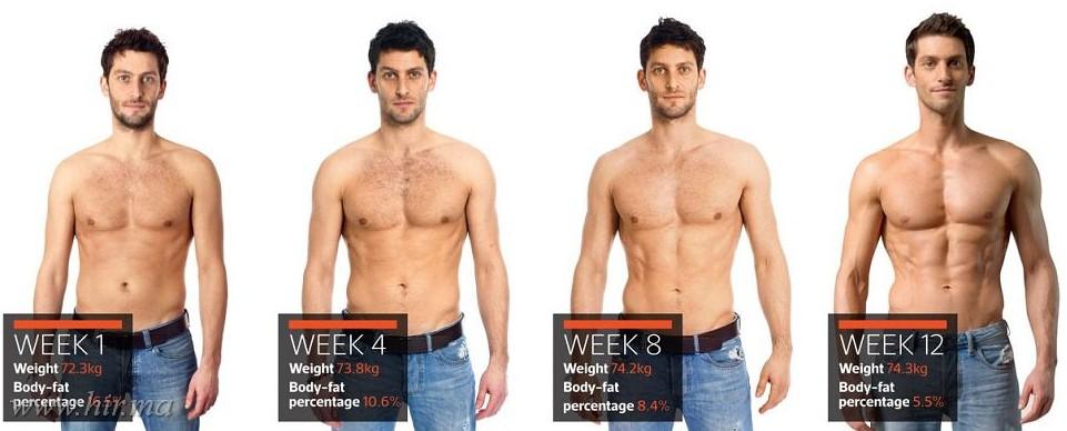 4 hét, 10 kiló - Fogyókúra   Femina