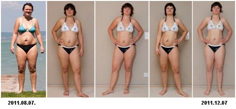 2 hónap diéta elég, hogy lefogyj? | Peak girl