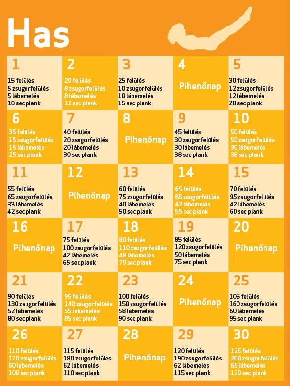 Tudatos táplálkozás - 7 napos kihívás | Diétás tanácsok, Egészséges fogyás, Természetes egészség