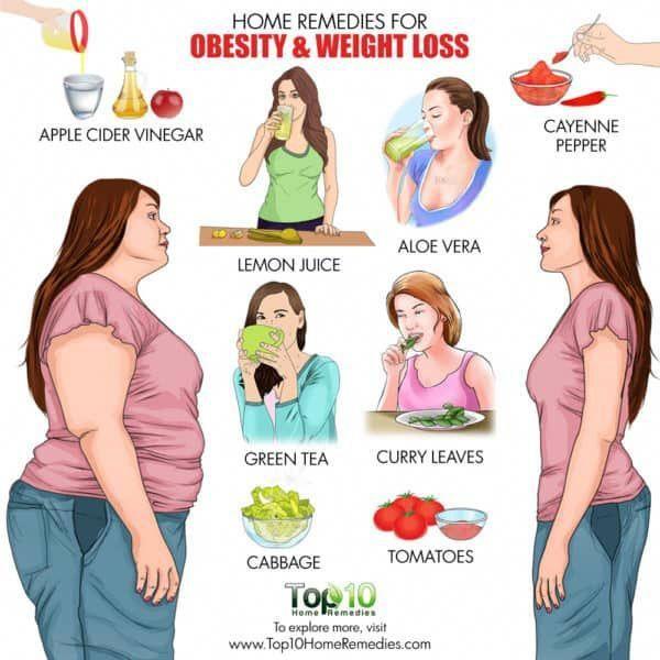 32 Best Tippek fogyáshoz images in | Tippek fogyáshoz, Fogyás, Egészség