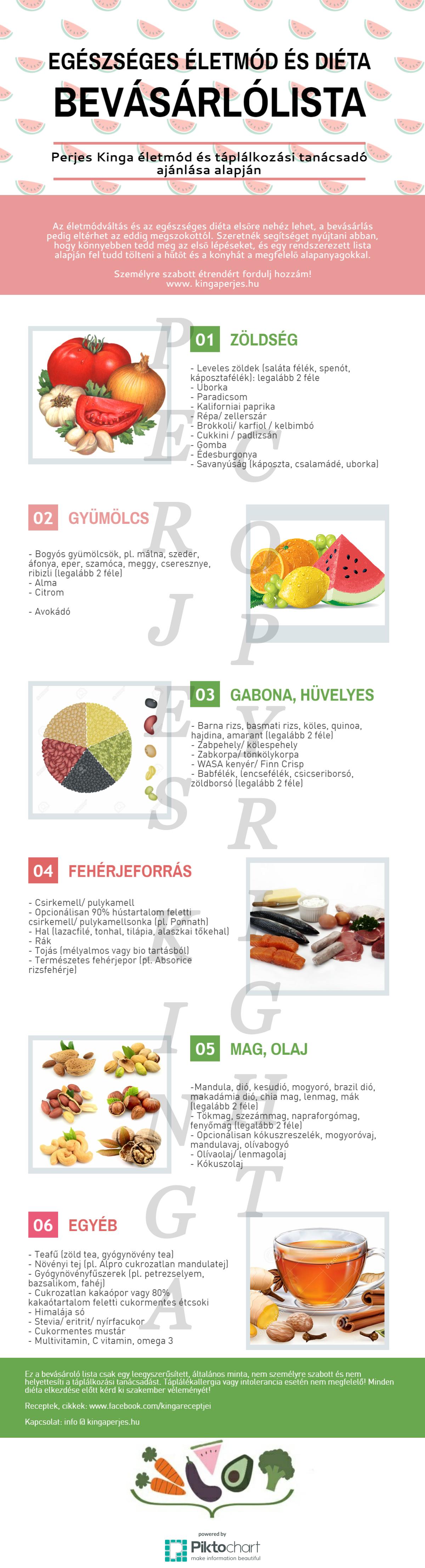 Táplálkozás tanácsadás dietetikus segítségével