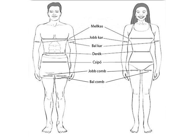 fogyás mérések