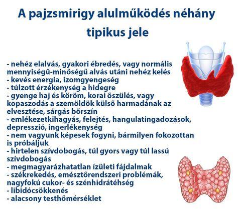 Hemoglobin alacsony, és erős fogyás
