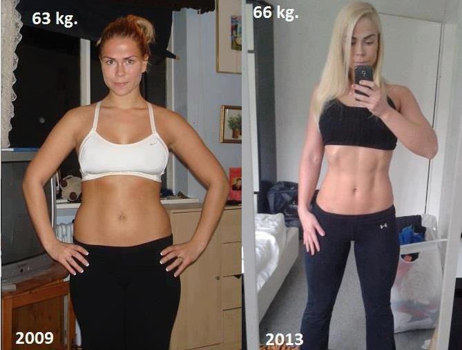 A testzsír-százalék csökkentése mozgással