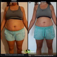 a test alakja megváltozik a fogyás után