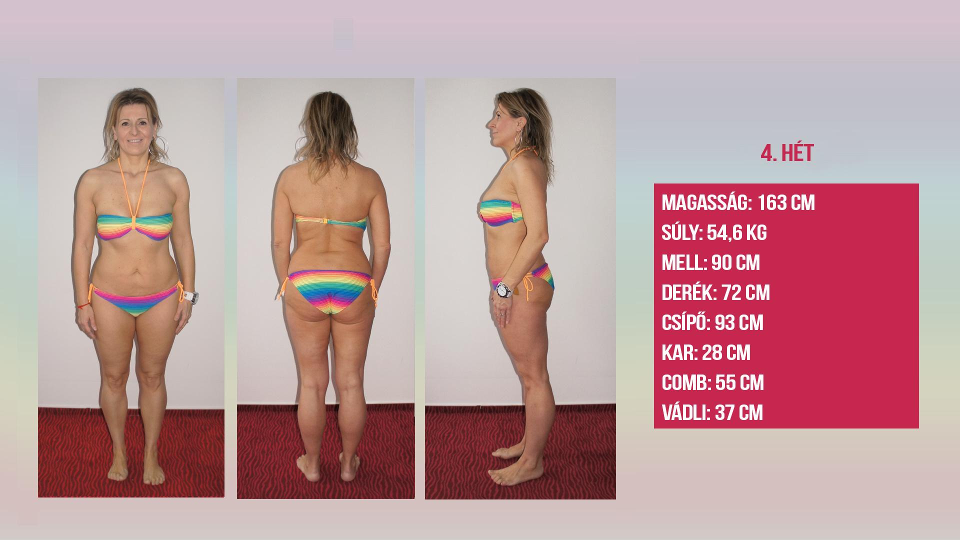 esek, akik nem 5 kilót akarnak fogyni | lowcarb magazin