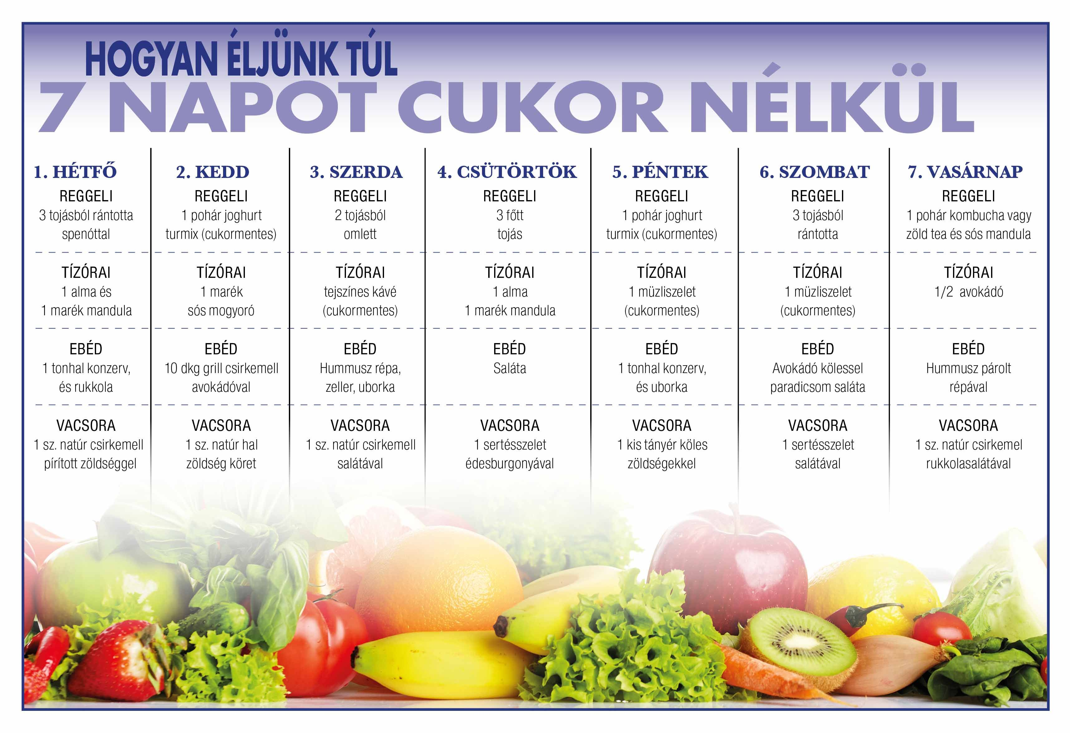 4 hét alatt -9 kiló – egészséges fogyókúra