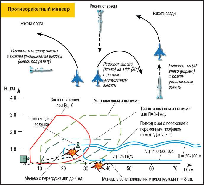 Hogyan fogyni a hypothyreosis: tippek endokrinológus és vélemények