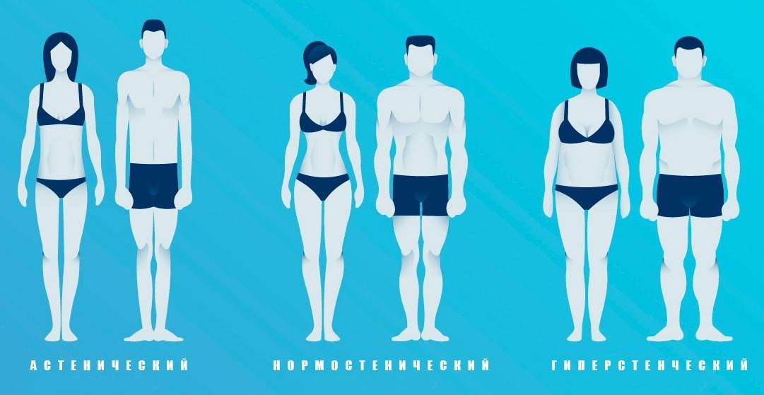 karcsú test típusok fogyás talpbetétek