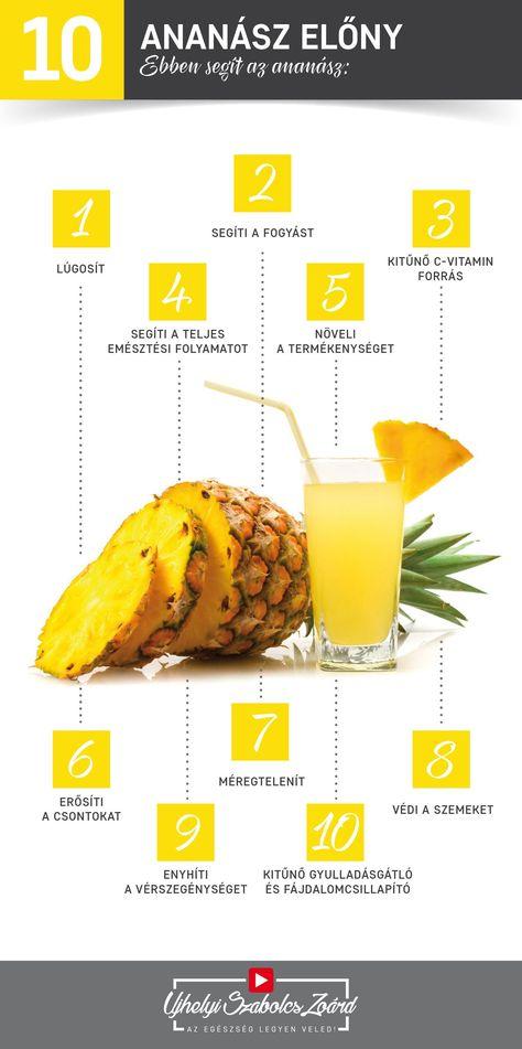 Egészséges étrenddel a gyors fogantatásért | szalok-szallas.hu
