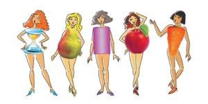 zsírégetés és elhízás