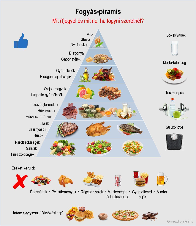 Flexitarian étrend_táplálék