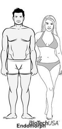 test karcsú lefelé gc mens egészségügyi súlycsökkentési célok